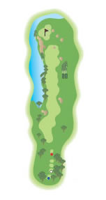The 18th hole Diagram