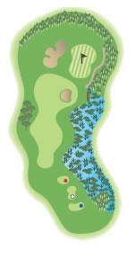 The 17th hole diagram